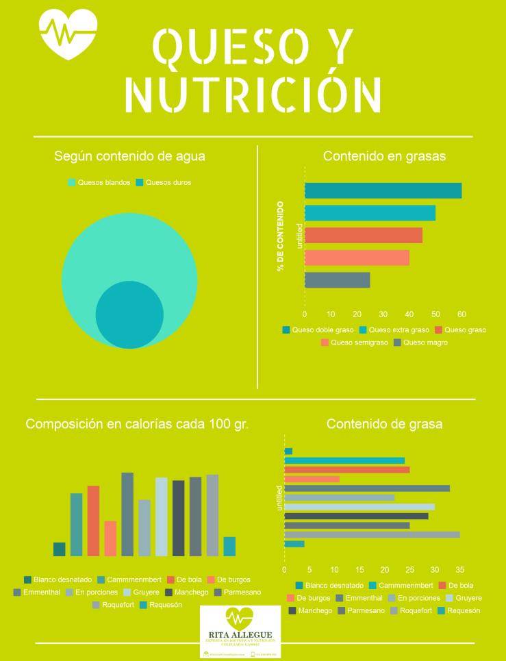 Queso_y_Nutricion